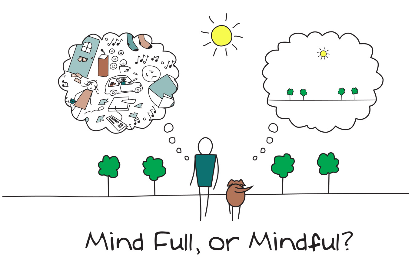 mindfulness exercises for anxiety and depression